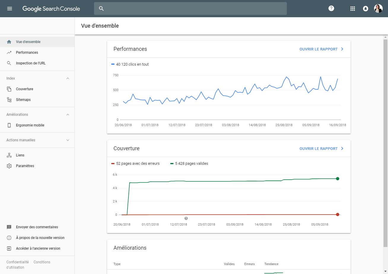 Google Search Console : Vue d'ensemble