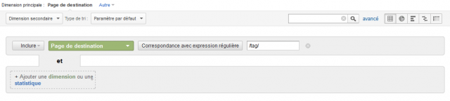 savoir si on garde une étiquette tag wordpress en seo